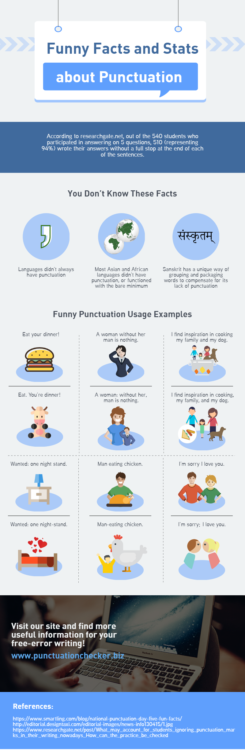 facts and stats about punctuation
